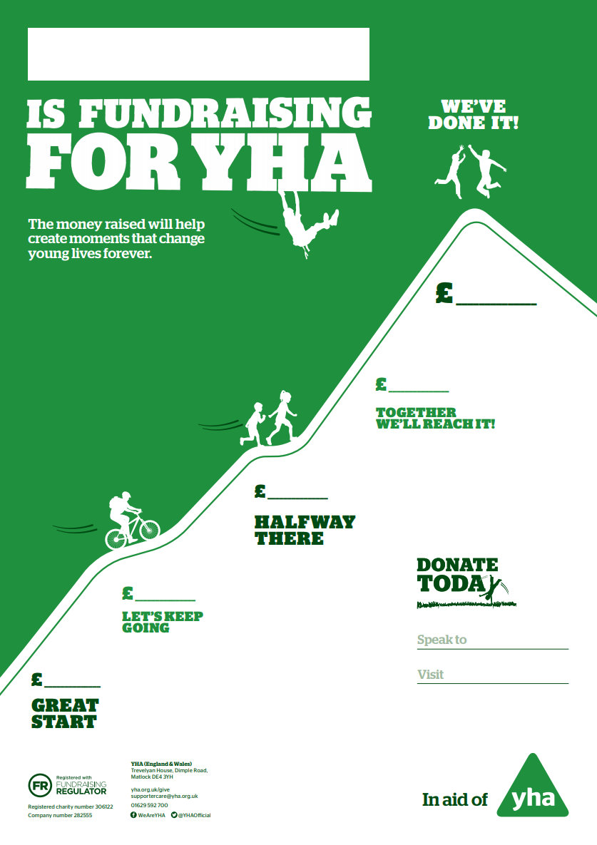 YHA Totaliser